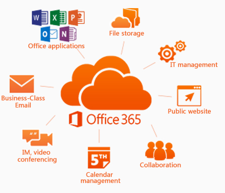 included in Office 365  Office 365 Cloud Logo